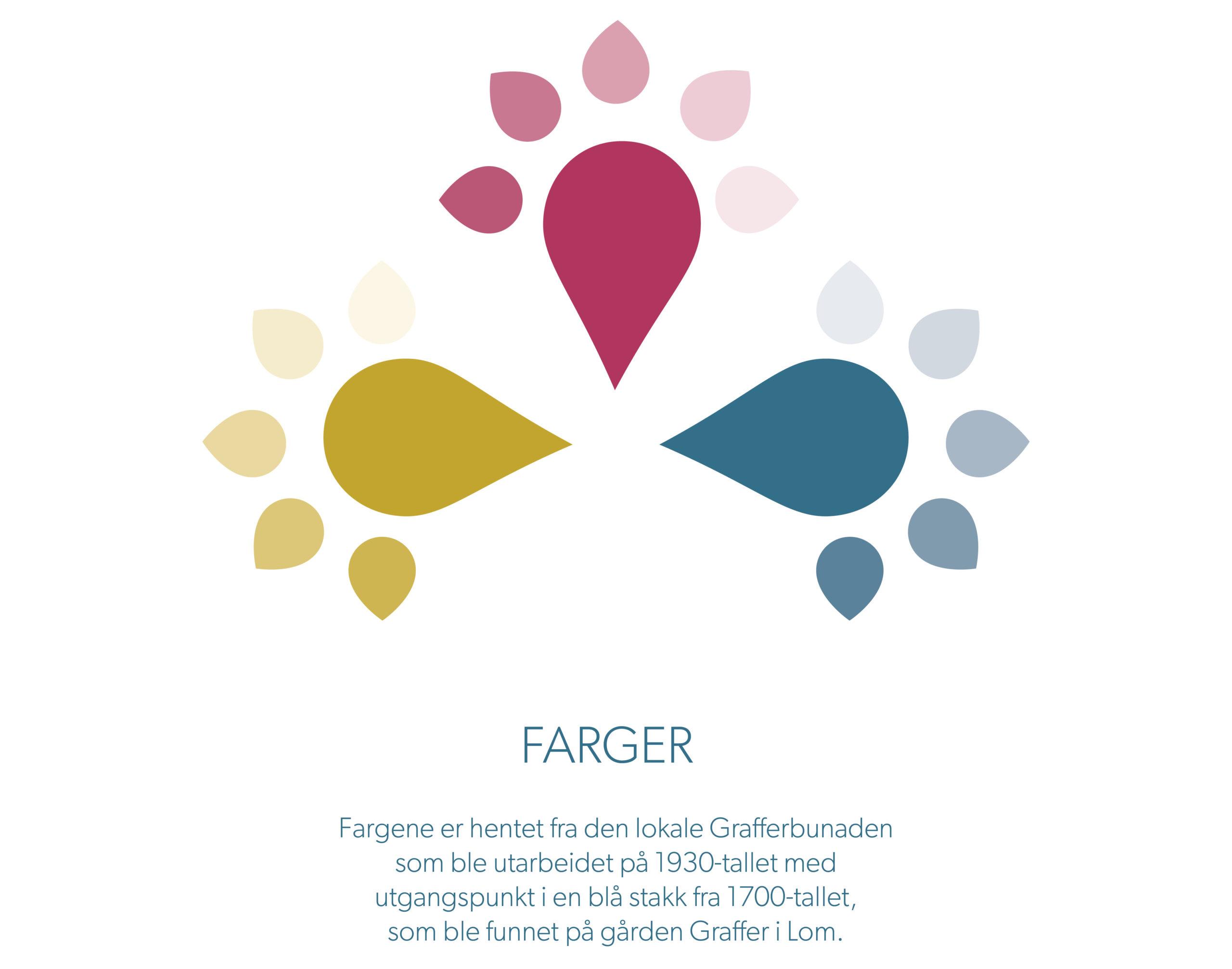 Fargepalett og visuell profil for Lom spel- og dansarlag, laget av Haus Byrå